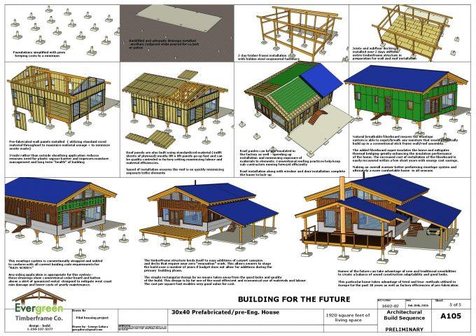 Pilot housing project